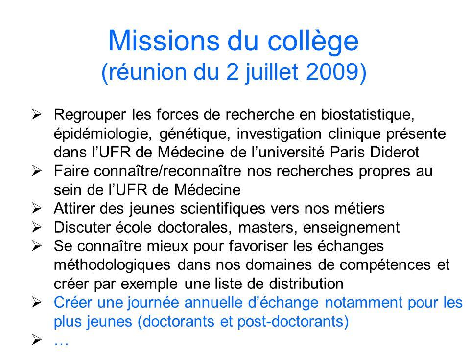 Missions du collège (réunion du 2 juillet 2009) Regrouper les forces de recherche en biostatistique, épidémiologie, génétique, investigation clinique