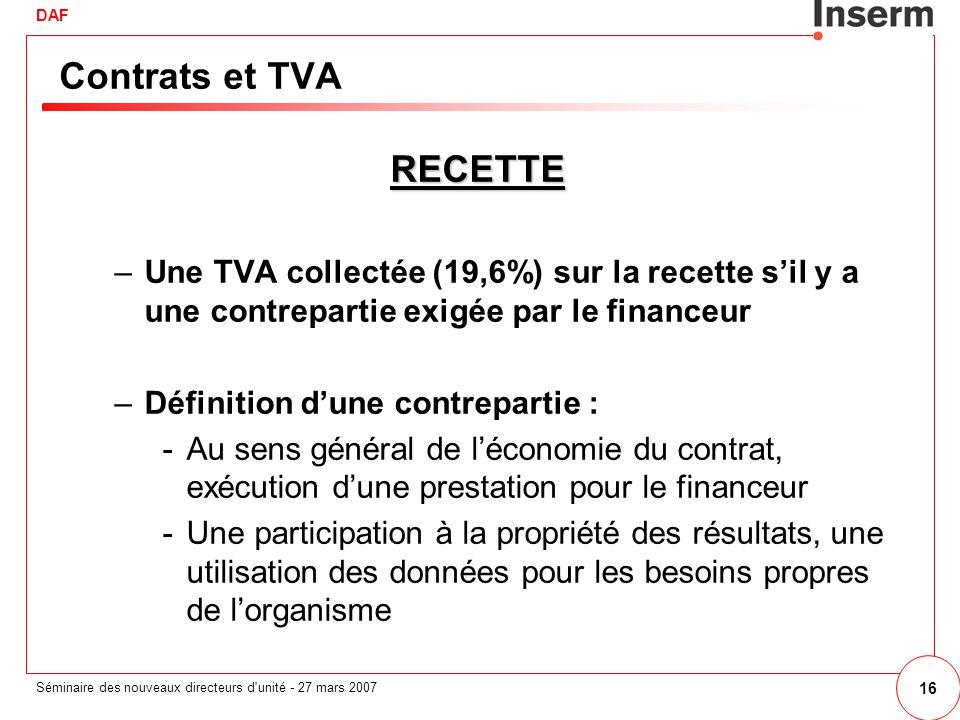 DAF Séminaire des nouveaux directeurs d unité - 27 mars 2007 16 Contrats et TVA RECETTE –Une TVA collectée (19,6%) sur la recette sil y a une contrepartie exigée par le financeur –Définition dune contrepartie : -Au sens général de léconomie du contrat, exécution dune prestation pour le financeur -Une participation à la propriété des résultats, une utilisation des données pour les besoins propres de lorganisme