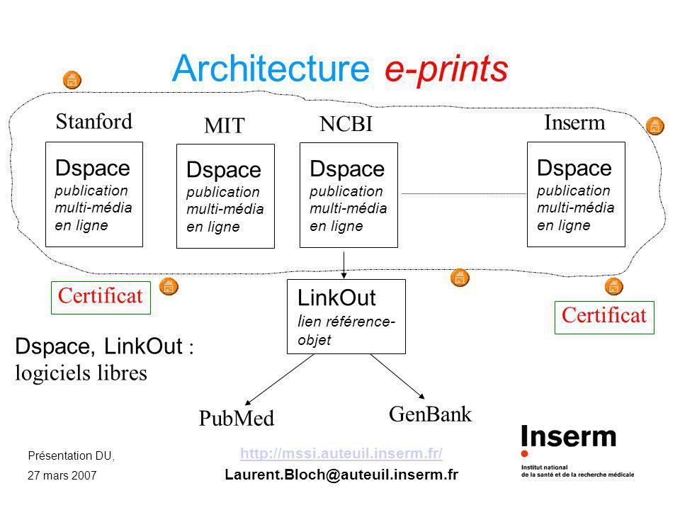 Présentation DU, 27 mars 2007 http://mssi.auteuil.inserm.fr/ Laurent.Bloch@auteuil.inserm.fr Architecture e-prints Dspace publication multi-média en l