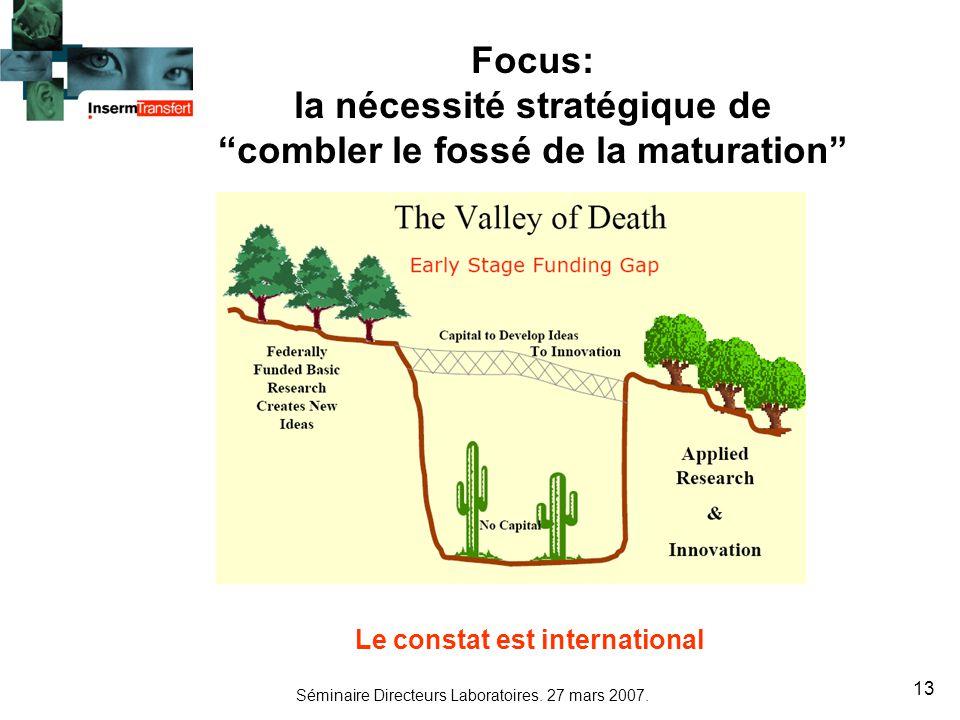 Séminaire Directeurs Laboratoires. 27 mars 2007. 13 Focus: la nécessité stratégique de combler le fossé de la maturation Le constat est international