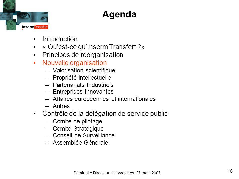 Séminaire Directeurs Laboratoires. 27 mars 2007. 18 Agenda Introduction « Quest-ce quInserm Transfert ?» Principes de réorganisation Nouvelle organisa
