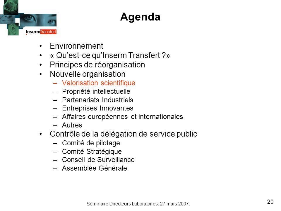 Séminaire Directeurs Laboratoires. 27 mars 2007. 20 Agenda Environnement « Quest-ce quInserm Transfert ?» Principes de réorganisation Nouvelle organis