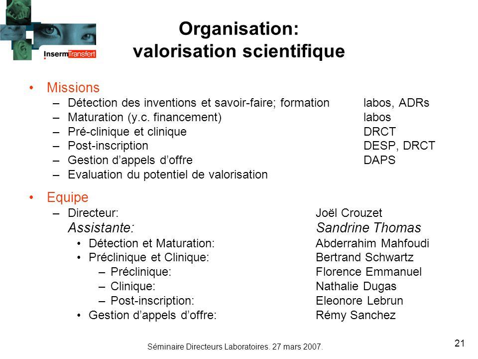 Séminaire Directeurs Laboratoires. 27 mars 2007. 21 Organisation: valorisation scientifique Missions –Détection des inventions et savoir-faire; format