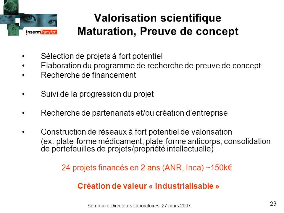 Séminaire Directeurs Laboratoires. 27 mars 2007. 23 Valorisation scientifique Maturation, Preuve de concept Sélection de projets à fort potentiel Elab