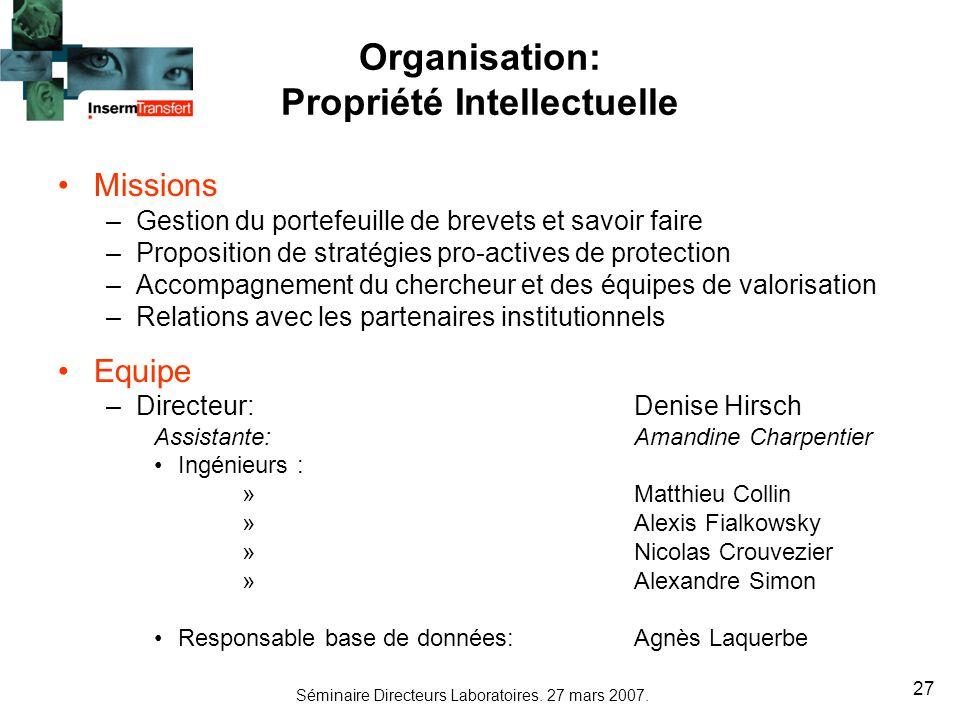 Séminaire Directeurs Laboratoires. 27 mars 2007. 27 Organisation: Propriété Intellectuelle Missions –Gestion du portefeuille de brevets et savoir fair