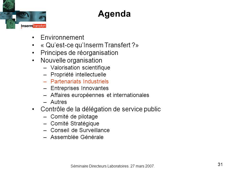 Séminaire Directeurs Laboratoires. 27 mars 2007. 31 Agenda Environnement « Quest-ce quInserm Transfert ?» Principes de réorganisation Nouvelle organis