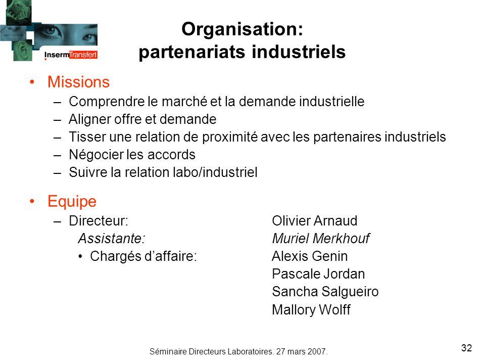 Séminaire Directeurs Laboratoires. 27 mars 2007. 32 Organisation: partenariats industriels Missions –Comprendre le marché et la demande industrielle –