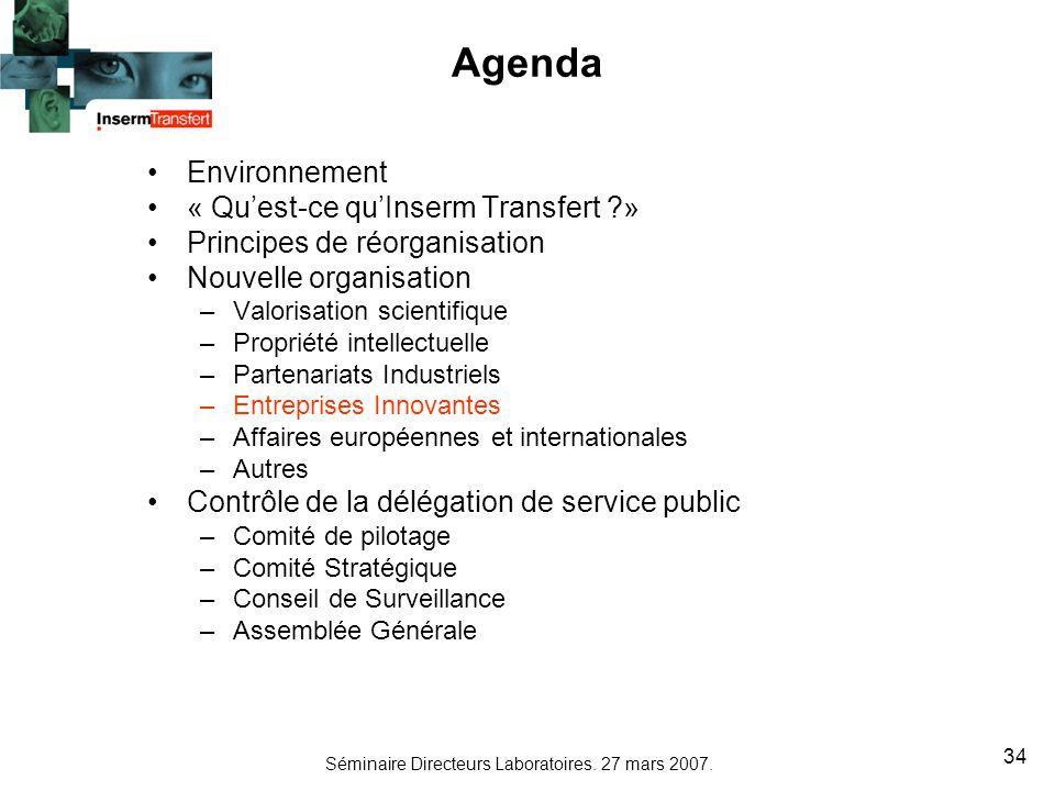 Séminaire Directeurs Laboratoires. 27 mars 2007. 34 Agenda Environnement « Quest-ce quInserm Transfert ?» Principes de réorganisation Nouvelle organis