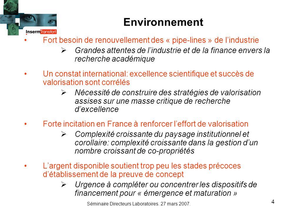 Séminaire Directeurs Laboratoires. 27 mars 2007. 4 Environnement Fort besoin de renouvellement des « pipe-lines » de lindustrie Grandes attentes de li