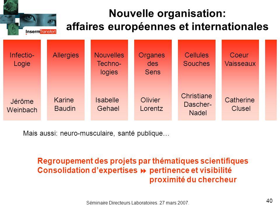 Séminaire Directeurs Laboratoires. 27 mars 2007. 40 Nouvelle organisation: affaires européennes et internationales AllergiesNouvelles Techno- logies C