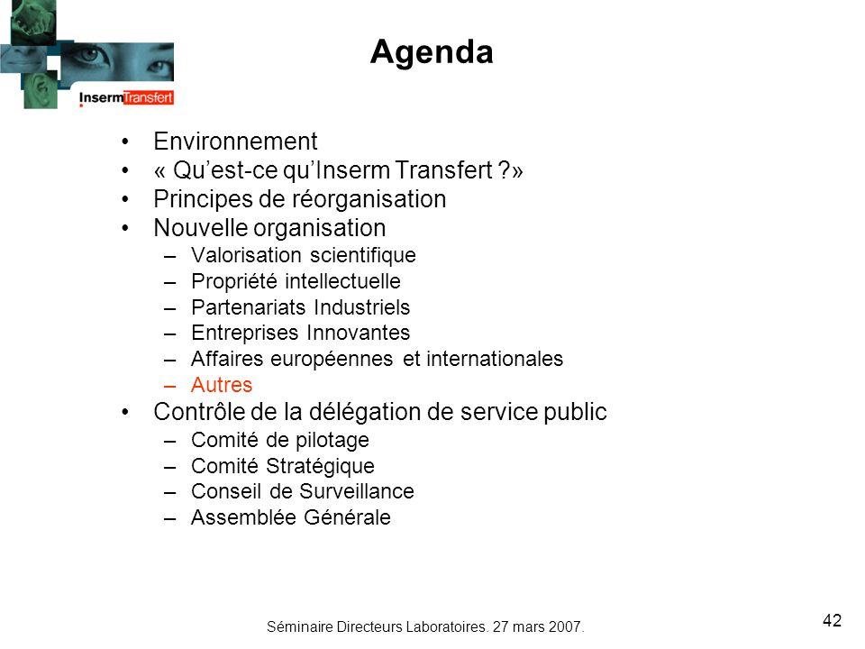 Séminaire Directeurs Laboratoires. 27 mars 2007. 42 Agenda Environnement « Quest-ce quInserm Transfert ?» Principes de réorganisation Nouvelle organis