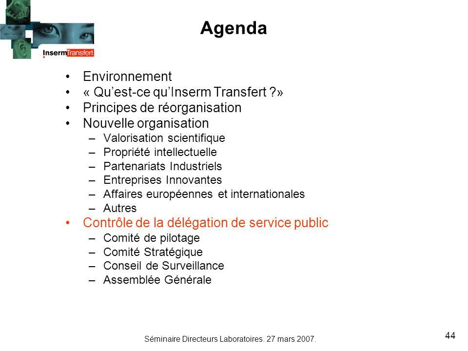 Séminaire Directeurs Laboratoires. 27 mars 2007. 44 Agenda Environnement « Quest-ce quInserm Transfert ?» Principes de réorganisation Nouvelle organis