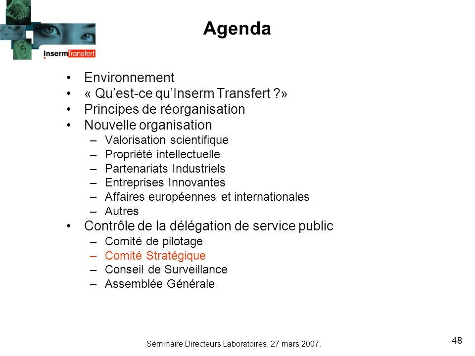 Séminaire Directeurs Laboratoires. 27 mars 2007. 48 Agenda Environnement « Quest-ce quInserm Transfert ?» Principes de réorganisation Nouvelle organis