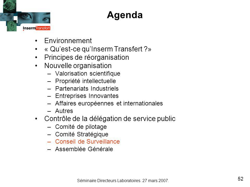 Séminaire Directeurs Laboratoires. 27 mars 2007. 52 Agenda Environnement « Quest-ce quInserm Transfert ?» Principes de réorganisation Nouvelle organis