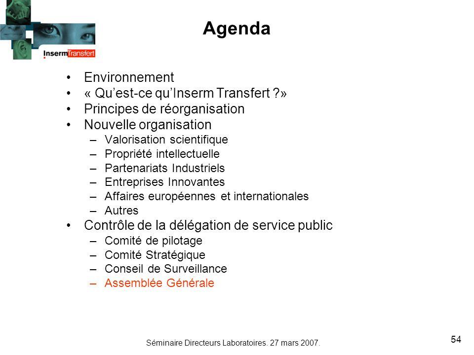 Séminaire Directeurs Laboratoires. 27 mars 2007. 54 Agenda Environnement « Quest-ce quInserm Transfert ?» Principes de réorganisation Nouvelle organis