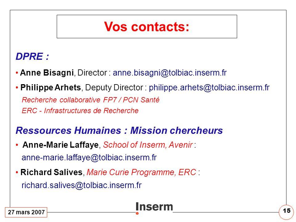 27 mars 2007 15 DPRE : Anne Bisagni, Director : anne.bisagni@tolbiac.inserm.fr Philippe Arhets, Deputy Director : philippe.arhets@tolbiac.inserm.fr Re