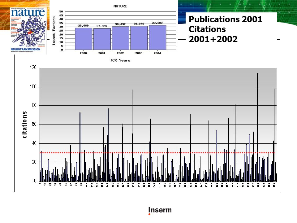 Publications 2001 Citations 2001+2002