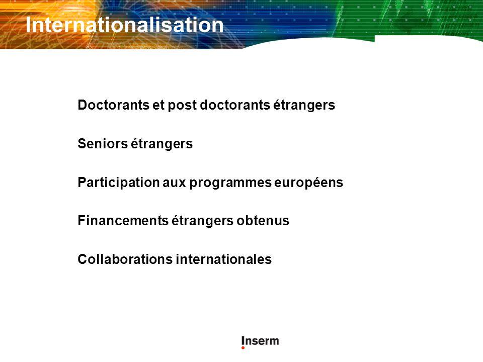 Internationalisation Doctorants et post doctorants étrangers Seniors étrangers Participation aux programmes européens Financements étrangers obtenus Collaborations internationales