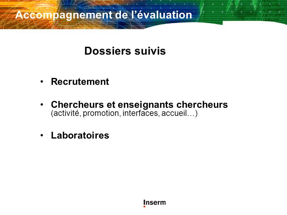 Accompagnement de lévaluation Recrutement Chercheurs et enseignants chercheurs (activité, promotion, interfaces, accueil…) Laboratoires Dossiers suivis