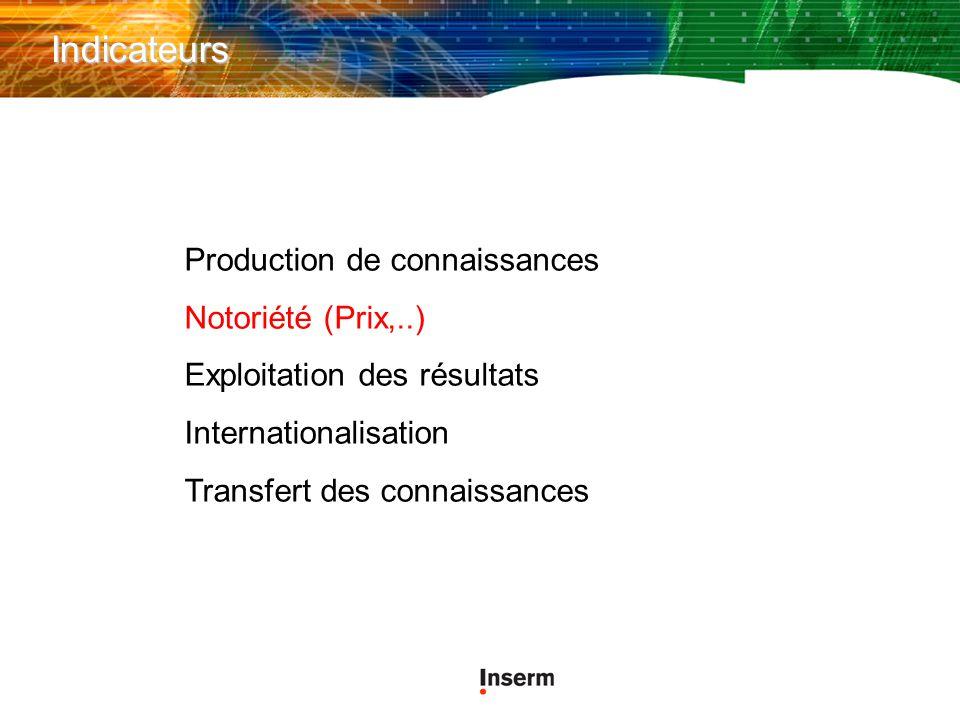Indicateurs Production de connaissances Notoriété (Prix,..) Exploitation des résultats Internationalisation Transfert des connaissances