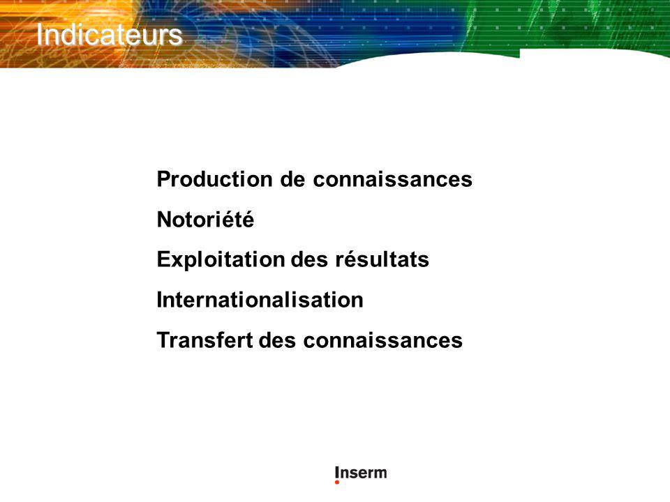 Indicateurs Production de connaissances Notoriété Exploitation des résultats Internationalisation Transfert des connaissances