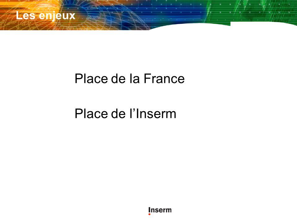 Les enjeux Place de la France Place de lInserm