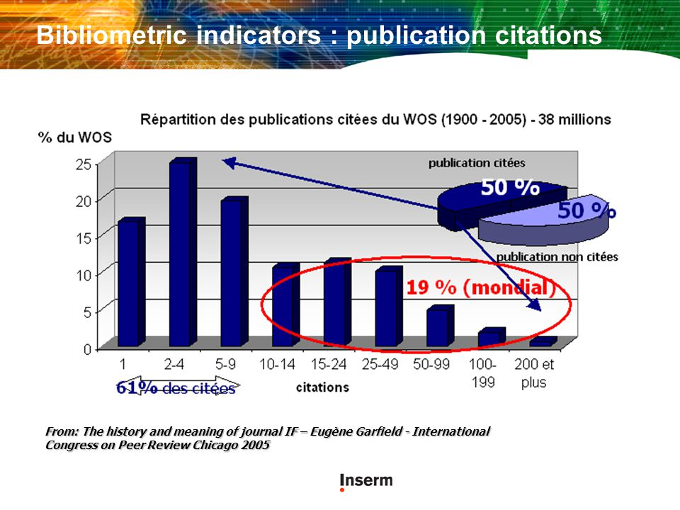ESI (ISI-Thomson) Nature Publications 1995 - 2005 Bibliometric indicators (Ic): field dependent