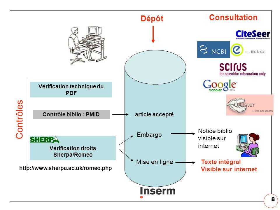Environnements de dépôts Texte intégral HAL-INRIA HAL HAL-SHS HAL-Inserm PubMed Central Méta données communes Méta données disciplinaires Méta données institutionnelles haLhaL EXPORTS IMPORTS XML, WS OAI-PMH REDIF RSS Etc.