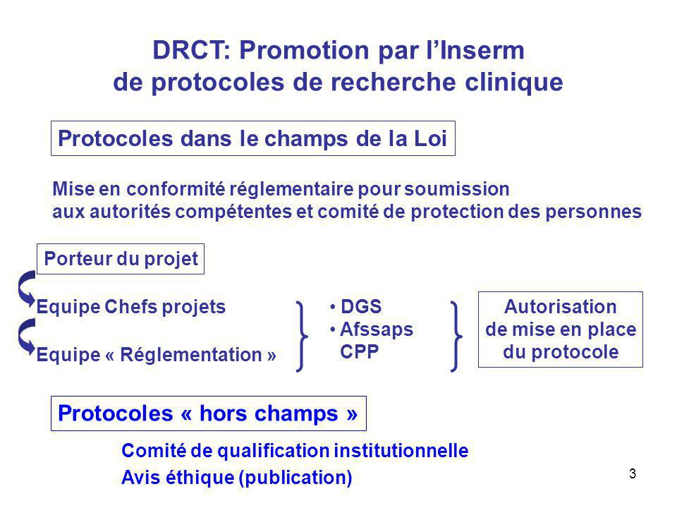 4 Inserm promoteur, file active de 146 protocoles 2006 Unités 70% CIC 10% + Unités 20% Inserm structures programmes « valeur ajoutée »