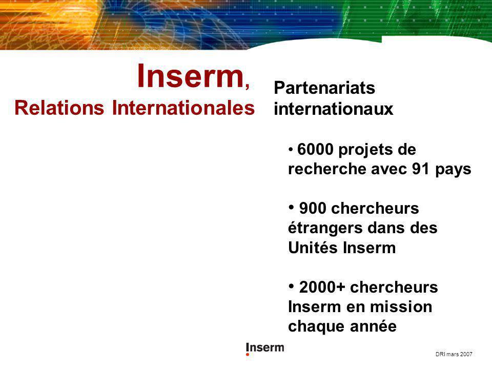 Inserm, Relations Internationales Partenariats internationaux 6000 projets de recherche avec 91 pays 900 chercheurs étrangers dans des Unités Inserm 2