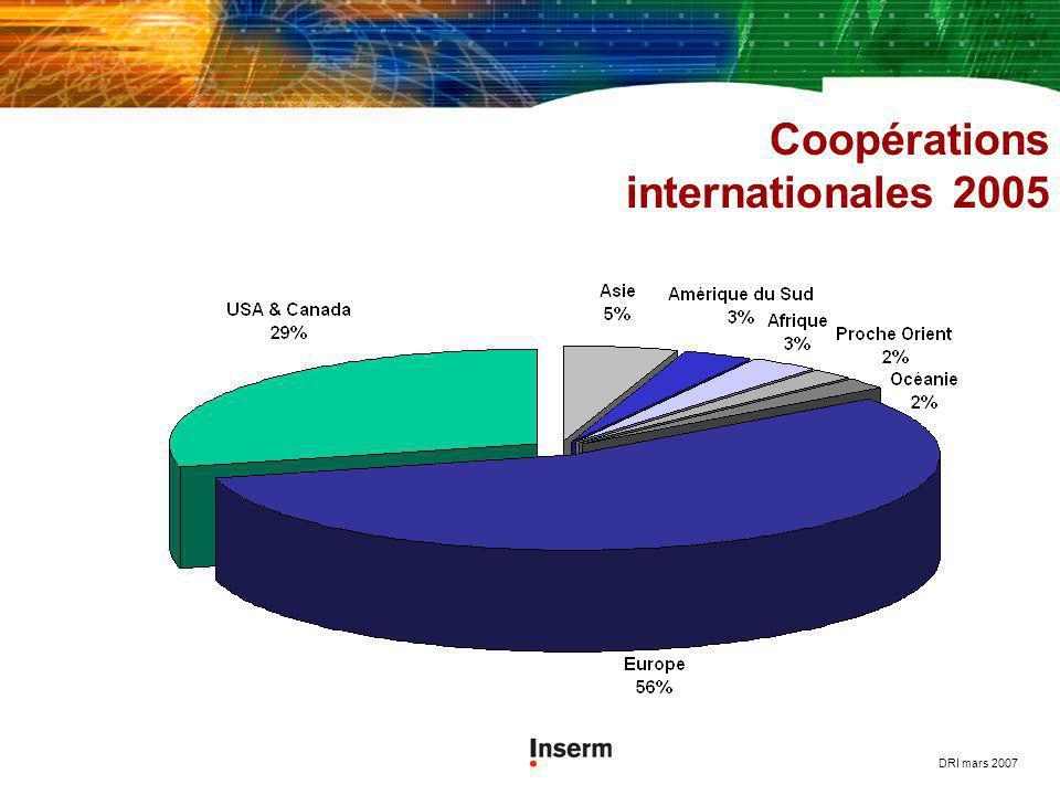Coopérations internationales 2005 DRI mars 2007