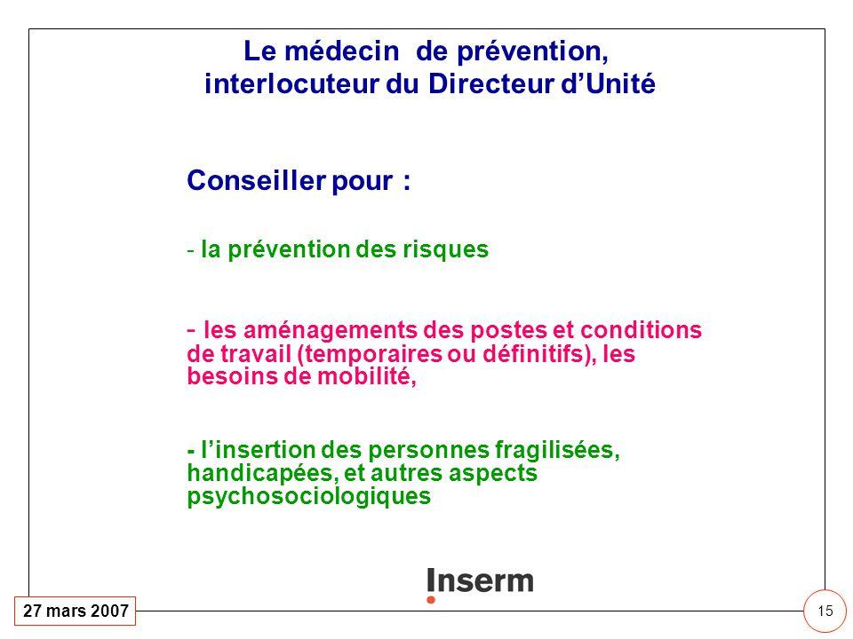 15 27 mars 2007 Le médecin de prévention, interlocuteur du Directeur dUnité Conseiller pour : - la prévention des risques - les aménagements des poste