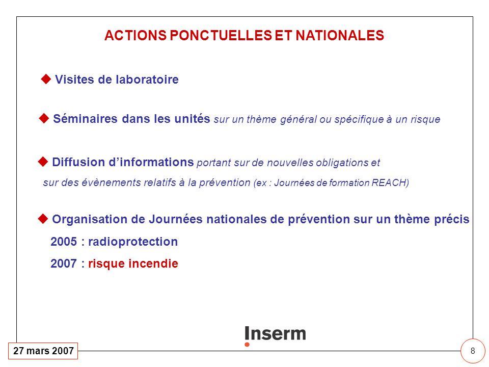 8 ACTIONS PONCTUELLES ET NATIONALES Visites de laboratoire Séminaires dans les unités sur un thème général ou spécifique à un risque Diffusion dinform