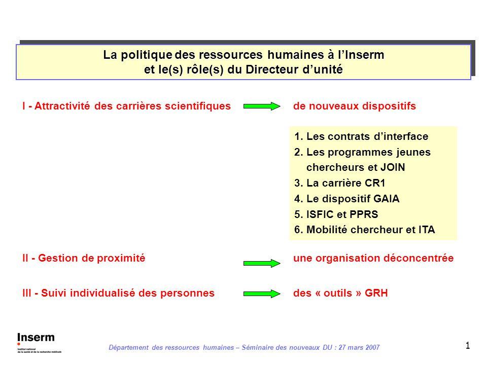 1 La politique des ressources humaines à lInserm et le(s) rôle(s) du Directeur dunité La politique des ressources humaines à lInserm et le(s) rôle(s)
