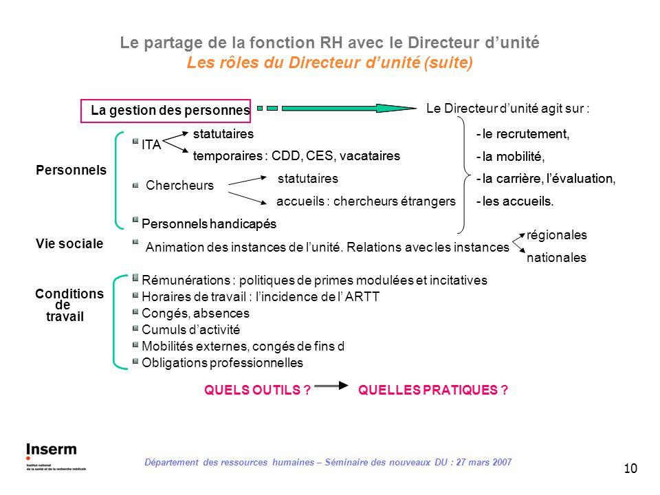 10 La gestion des personnes statutaires ITA temporaires : CDD, CES, vacataires Chercheurs Personnels handicapés régionales Animation des instances de lunité.