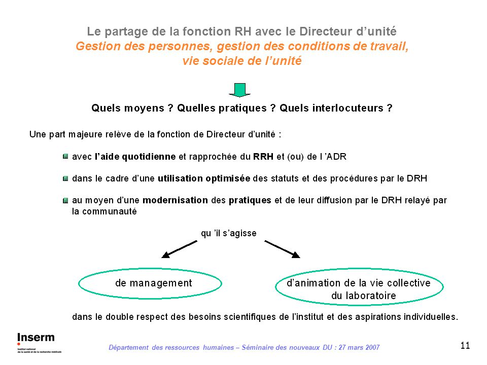 11 Le partage de la fonction RH avec le Directeur dunité Gestion des personnes, gestion des conditions de travail, vie sociale de lunité Département d