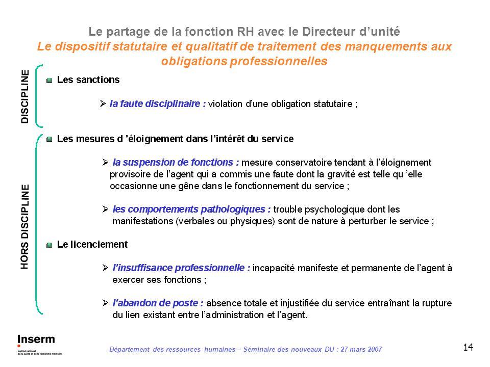 14 Séminaire des nouveaux directeurs dunités et déquipes : 14 et 15 mars 2006 Le partage de la fonction RH avec le Directeur dunité Le dispositif stat