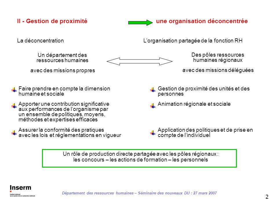 2 La déconcentration Lorganisation partagée de la fonction RH Faire prendre en compte la dimension humaine et sociale Apporter une contribution signif