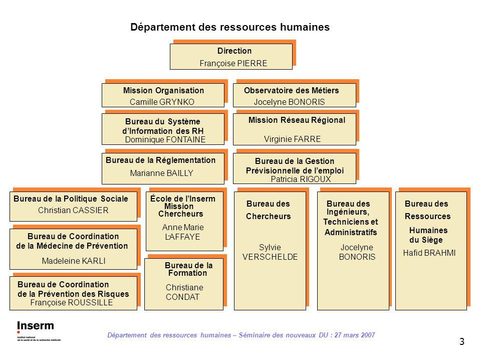 4 www.rh.inserm.fr