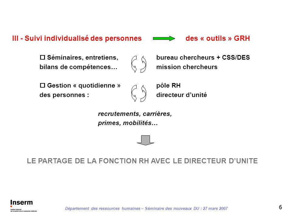 6 III - Suivi individualisé des personnesdes « outils » GRH Séminaires, entretiens,bureau chercheurs + CSS/DES bilans de compétences…mission chercheur