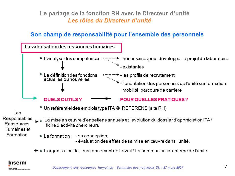 7 La valorisation des ressources humaines Lanalyse des compétences-nécessaires pour développer le projet du laboratoire -existantes La définition des