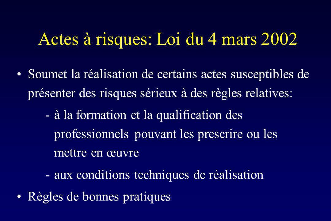 Actes à risques: Loi du 4 mars 2002 Soumet la réalisation de certains actes susceptibles de présenter des risques sérieux à des règles relatives: -à l