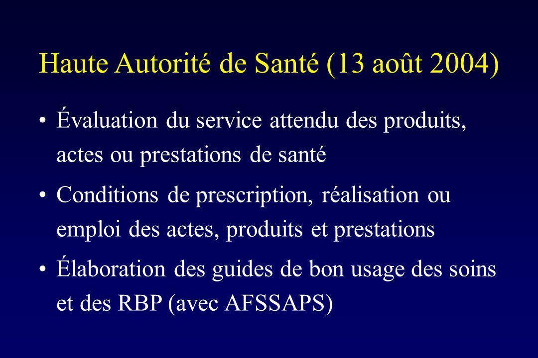 Haute Autorité de Santé (13 août 2004) Évaluation du service attendu des produits, actes ou prestations de santé Conditions de prescription, réalisati