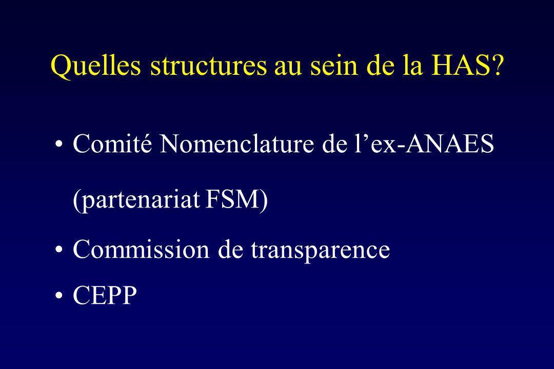 Quelles structures au sein de la HAS? Comité Nomenclature de lex-ANAES (partenariat FSM) Commission de transparence CEPP