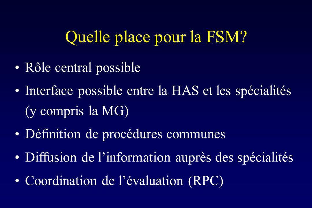 Quelle place pour la FSM? Rôle central possible Interface possible entre la HAS et les spécialités (y compris la MG) Définition de procédures communes