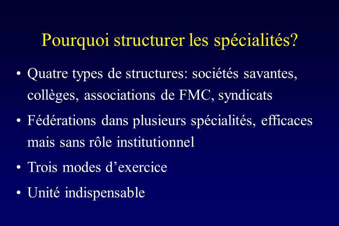 Pourquoi structurer les spécialités? Quatre types de structures: sociétés savantes, collèges, associations de FMC, syndicats Fédérations dans plusieur