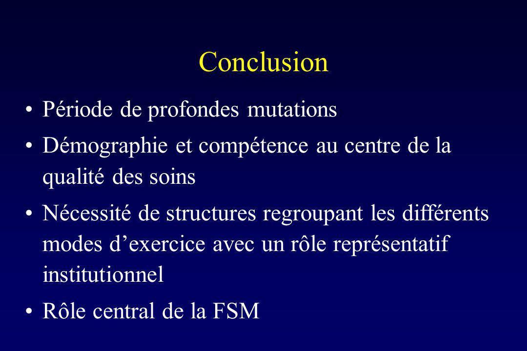 Conclusion Période de profondes mutations Démographie et compétence au centre de la qualité des soins Nécessité de structures regroupant les différents modes dexercice avec un rôle représentatif institutionnel Rôle central de la FSM