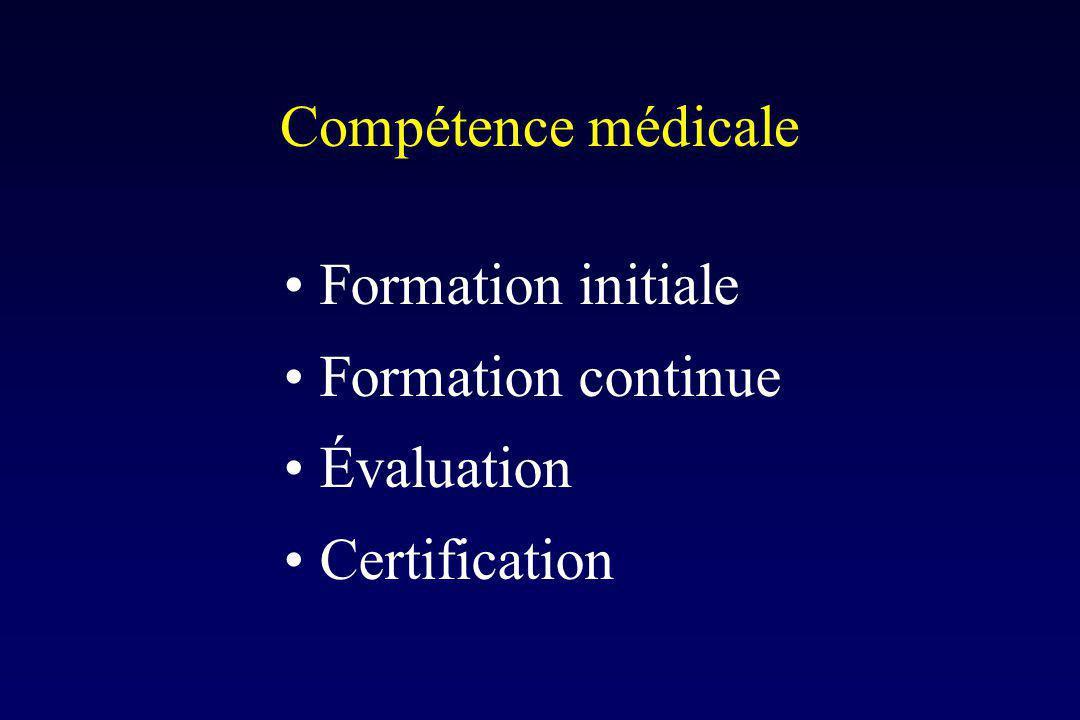 Compétence médicale Formation initiale Formation continue Évaluation Certification