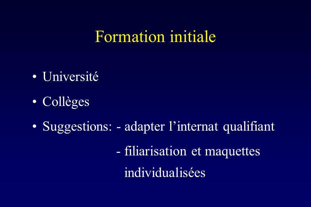 Formation initiale Université Collèges Suggestions: - adapter linternat qualifiant - filiarisation et maquettes individualisées