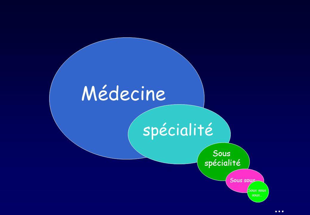 Médecine spécialité Sous spécialité Sous sous… … Sous sous sous…